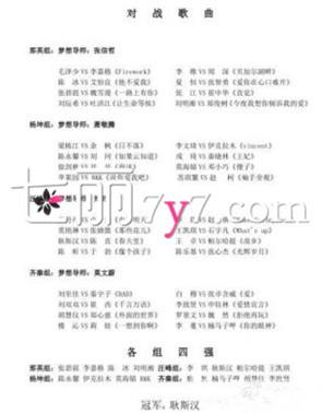 中国好声音第三季杨坤组终极考核名单+歌单 爆