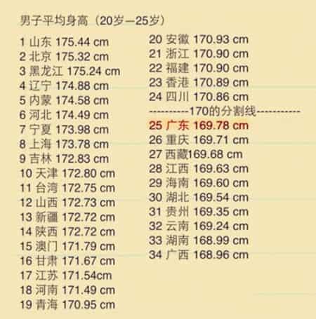 男性ca125升高的原因_韩国人均升高