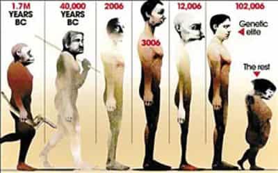 英国预测千年之后的人类模样 四肢变长皱纹更多显妖态