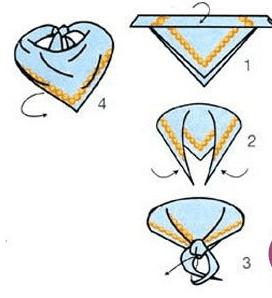 宝宝三角巾的系法图解