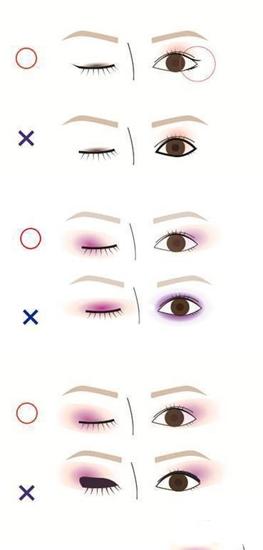 怎样化彩妆步骤_彩妆020202眼线02 画眼线和眼影是一项非常繁琐化妆必备步骤
