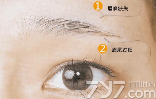 根据眉型画眉毛,不同眉型的画法,不同眉形的画法图片