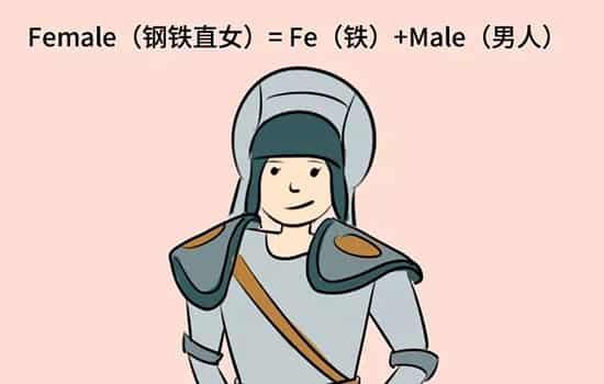 直女是什么意思 和钢铁直男是同一星球生物,imeee