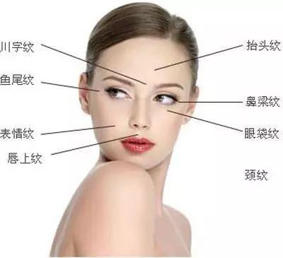皮肤皱纹形成的原因 出现皮肤皱纹原因及去皱方法