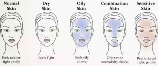 肤质怎么判断 肤质都分不清还谈什么护肤!