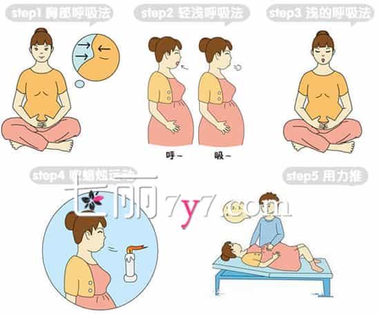 【拉玛泽生产呼吸法视频】孕妇拉玛泽生产呼吸法 准妈妈分娩必备