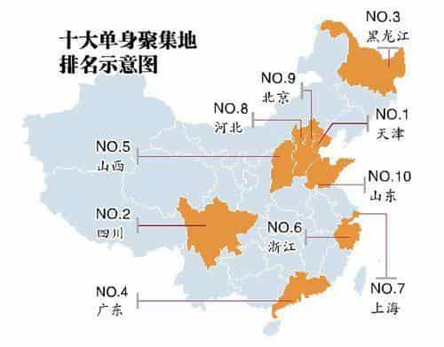 中国十大单身聚集地,中国单身人口已近两亿,中国单身潮来袭