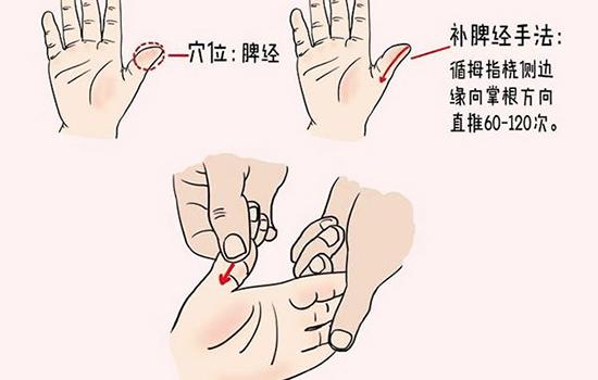 婴儿腹泻按摩方法