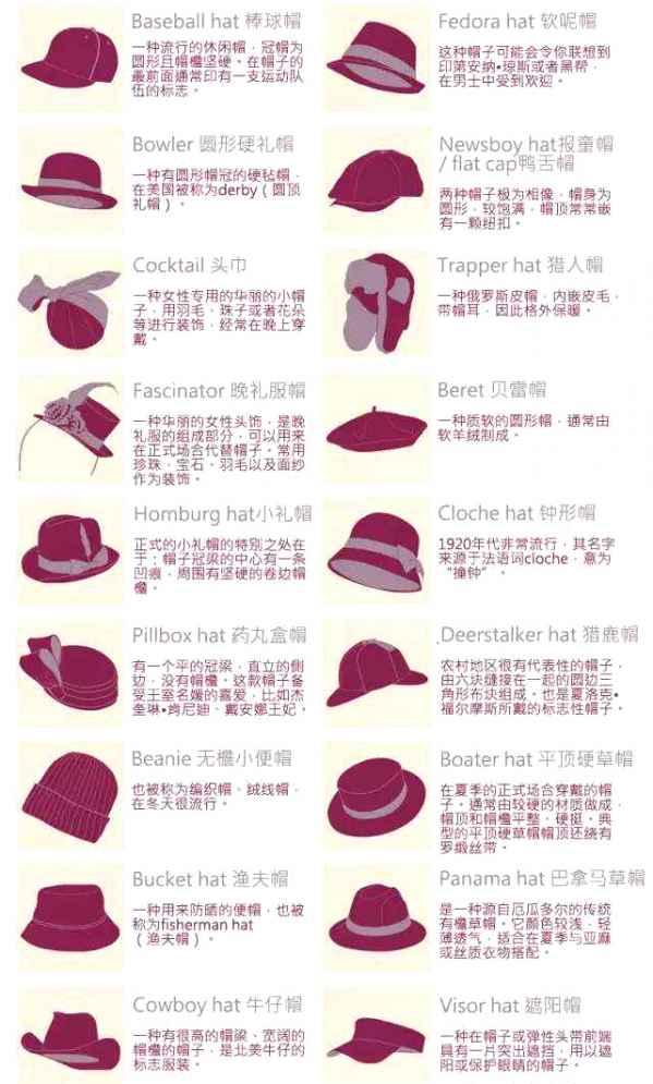 冬天帽子怎么戴好看 来帮你守护整个冬天的时髦