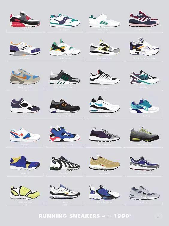 "[/page]<p class=""linetits""><em>2017新款球鞋</em> </p><p>新买的鞋究竟能穿多""久""?</p><p>不负责任的回答:""最多一周!""</p><p>听着可能觉得不可思议?</p><p>给点耐心,来看小编怎么解释~</p><p><img src=""https://pic.7y7.com/Uploads/Picture/2017-11-29/6526324184ff389bf45e1726a7d0e018_600_0.jpeg""/></p><p>周末,小编路过YOHO!STORE,第一次感受到了排队抽签买联名鞋的高涨热情,</p><p>不仅没买着的不太高兴,成功买到的人脸上似乎也没那么喜悦。</p><p>问了几位才知道,大家基本上都是买来炒卖的,能不能卖出去还不太确定。</p><p><br/></p><p><img src=""https://pic.7y7.com/Uploads/Picture/2017-11-29/ac4b247eef89893ff7edaee6012b07fc_600_0.jpeg""/></p><p>排队买鞋变的像排队买奶茶一样,这就尴尬了。</p><p>人人都是Sneakerhead的时代,究竟市场在哪里?消费心理是不是早扭曲了?</p><p>爱钻牛角尖的我对这些陷入了思考,<br/></p><p>原谅我真的不能理解也不羡慕 那种一年买了100双鞋的人。</p><p><br/></p><p><img src=""https://pic.7y7.com/Uploads/Picture/2017-11-29/03ac89bf81823c3725e54230296fdae3_600_0.jpeg""/></p><p>要想解答这些问题,不妨把当下最热门的几款拿来说个事。</p><p><br/></p><p><img src=""https://pic.7y7.com/Uploads/Picture/2017-11-29/5787be923a34de422e8b148682a4583c_600_0.jpeg""/></p><p><img src=""https://pic.7y7.com/Uploads/Picture/2017-11-29/8fec2ccdf61cf0838dde2ead19f04328_600_0.jpeg""/></p><p><img src=""https://pic.7y7.com/Uploads/Picture/2017-11-29/2e32a16c4f9dc09699968a3e555f4ea4_600_0.jpeg""/></p><p>人尽皆知的The Ten 系列,单款炒价过万没人会惊讶。</p><p>老实说,一次性释出10款联名的高明营销策略,根本用不着声势浩荡的宣传。</p><p><br/></p><p><img src=""https://pic.7y7.com/Uploads/Picture/2017-11-29/b8e3326859c1b311c0f98f79bd525906_600_0.jpeg""/></p><p>富可敌国</p><p><img src=""https://pic.7y7.com/Uploads/Picture/2017-11-29/d8b7a09f5b63b91653c777266d1599e4_600_0.jpeg""/></p><p>高阶炫富</p><p><br/></p><p><img src=""https://pic.7y7.com/Uploads/Picture/2017-11-29/fb664ab5a6dd249e629df5cb40feda94_600_0.jpeg""/></p><p>钱还没存够?还在通过各种渠道找?鉴别真假的方式你都先学会了?</p><p>还在锁定这一系列最后一款Converse Chuck Taylor '70 「The Ten」?</p><p>就算炒卖价格还在一路飙升!</p><p>不好意思~</p><p><br/></p><p><img src=""https://pic.7y7.com/Uploads/Picture/2017-11-29/99792ad4356be7303e4a9550984255ca_600_0.jpeg""/></p><p>「The Ten」2018</p><p>2017的款已经过时了,2018的the ten谍照已经释出,没准不只是10款,有可能会是11款或者20款,谁知道呢?<br/></p><p>既然这样,你会买嚒?</p><p><br/></p><p><img src=""https://pic.7y7.com/Uploads/Picture/2017-11-29/abbe"