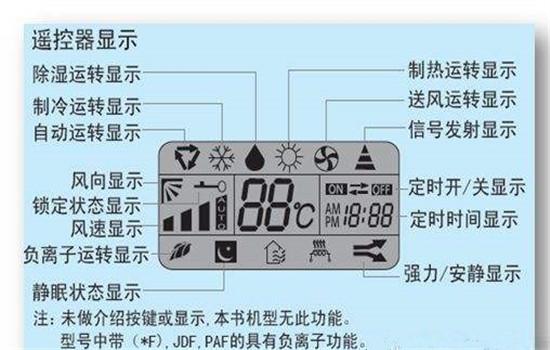 空调模式 格力空调模式图标含义 这6个图标你都知道吗