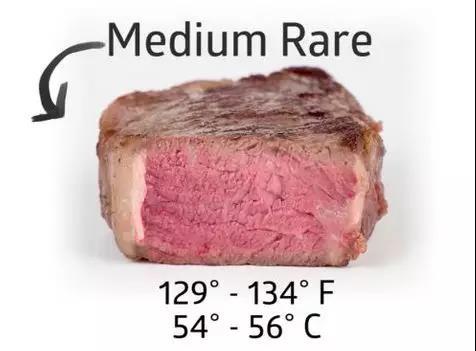 牛排熟度划分 怎么知道牛排几分熟七分有嚼劲 秒变行家