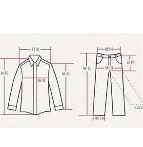 衣服sml代表什么意思 分别是什么的标记