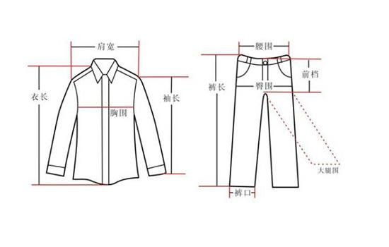 2号站代理注册男士l码是170还是175 服装的两种常见型号标法