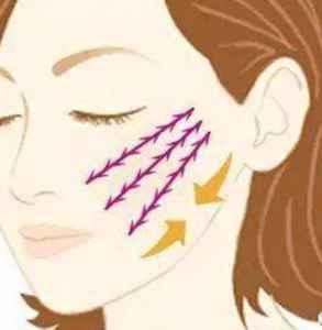 線雕后多久可以洗臉 為什么線雕后不能馬上洗臉