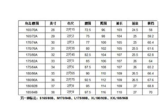 裤子l码是30几码 裤子的码数和尺数的关系