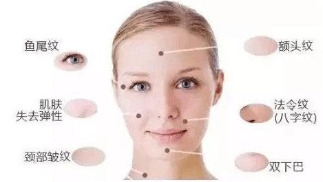 怎样让皮肤紧致有弹性