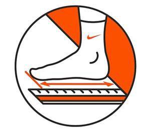 耐克兒童鞋尺碼表怎么看