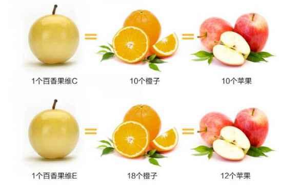 百香果的功效与作用 百香果的这些好处是别的水果都不能比的呢