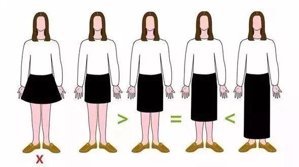 矮胖的女生穿什么好看 矮胖女孩的穿衣大法教程