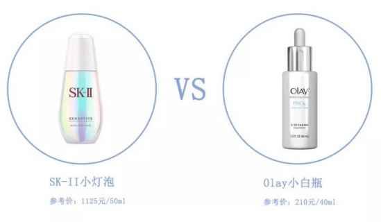 贵的护肤品真的有用吗 平价护肤品VS贵妇护肤品