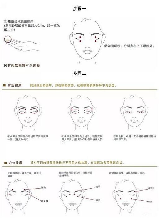 眼霜的正确使用步骤 这五个误区你得知道