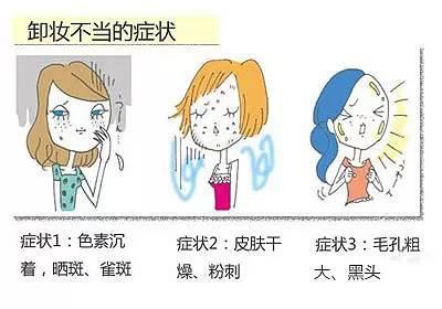 正确的卸妆步骤与方法 正确的卸妆也是很好的护肤