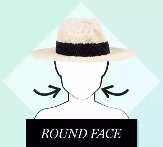如何根据脸型选择帽子 今年冬天流行这四款帽子