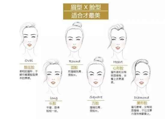 不同脸型怎么画眉 这才叫正儿八经画眉毛